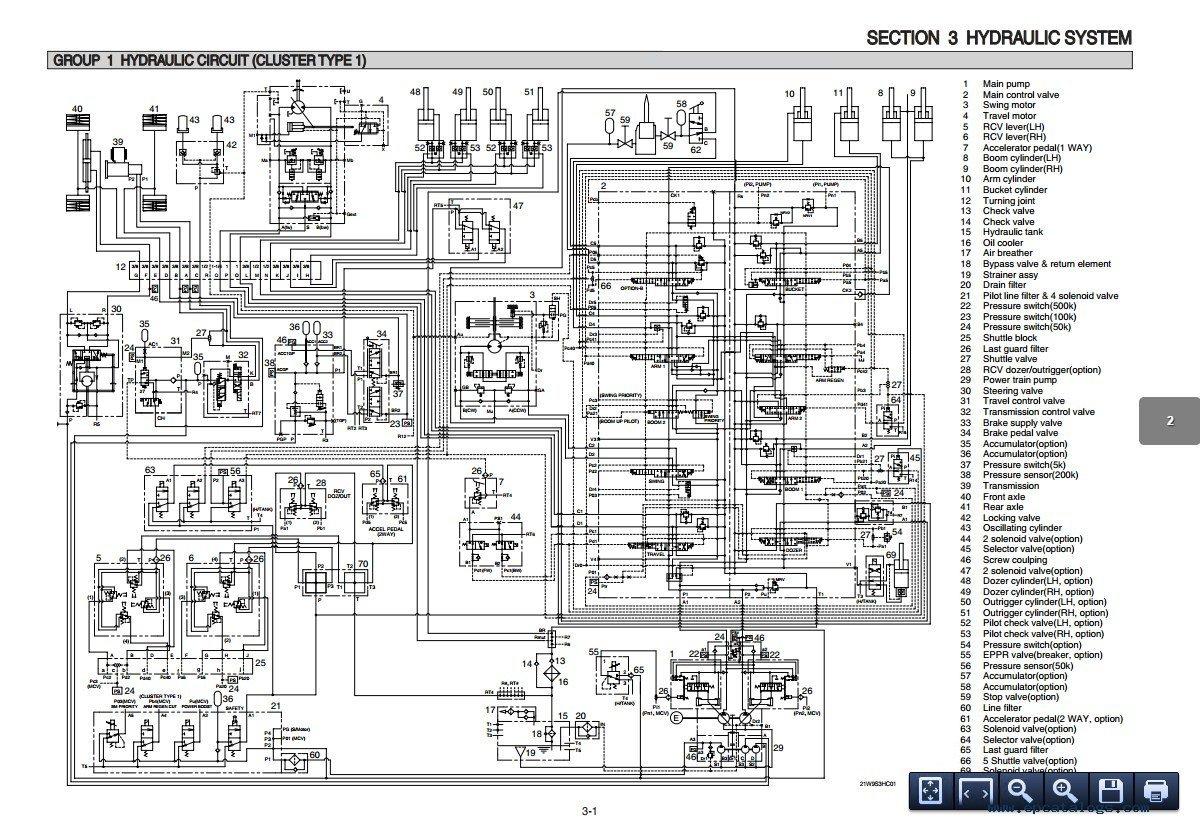 hight resolution of hyundai r210w 9s wheel excavator service repair manual komatsu fg30 forklift wiring diagram