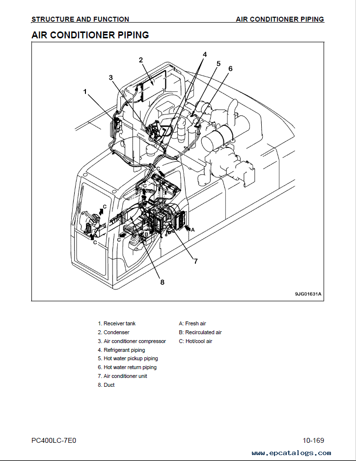 Komatsu Excavator PC400LC-7EO Shop Manual Download