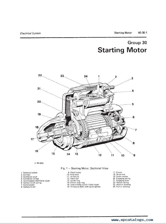 John Deere 2140 Tractor Workshop Manual PDF