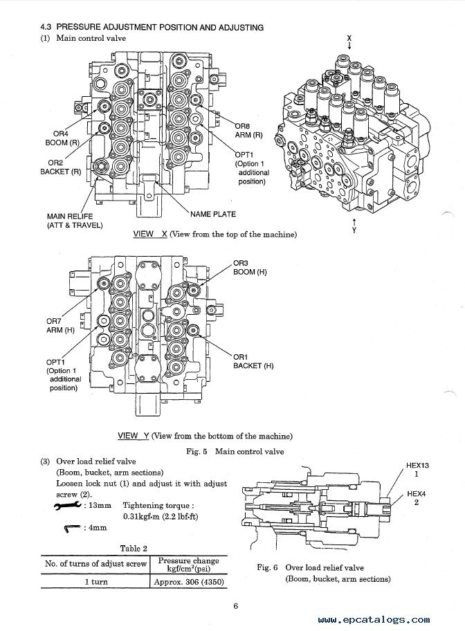 Kobelco SK450(LC) VI SK480(LC) VI Hydraulic Excavator PDF