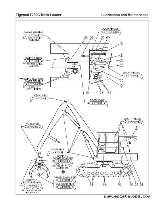 Download Tigercat Track Loader T250C Operator Manual PDF