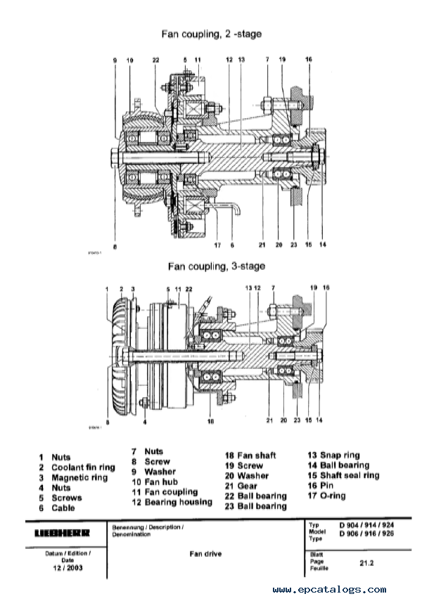 ZETOR MANUAL PDF  Auto Electrical    Wiring       Diagram