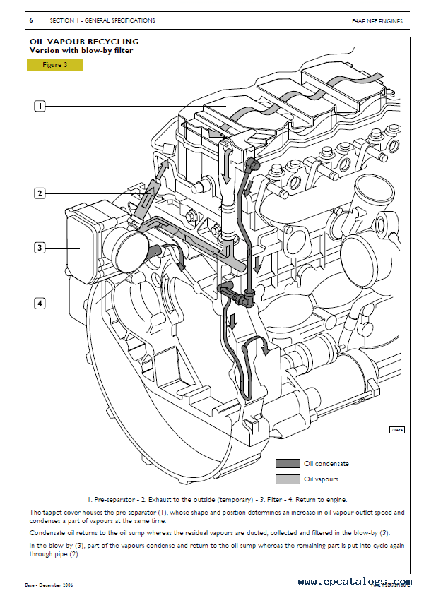 Iveco N45, N67 NEF Tier3 Series Technical Repair Manual PDF