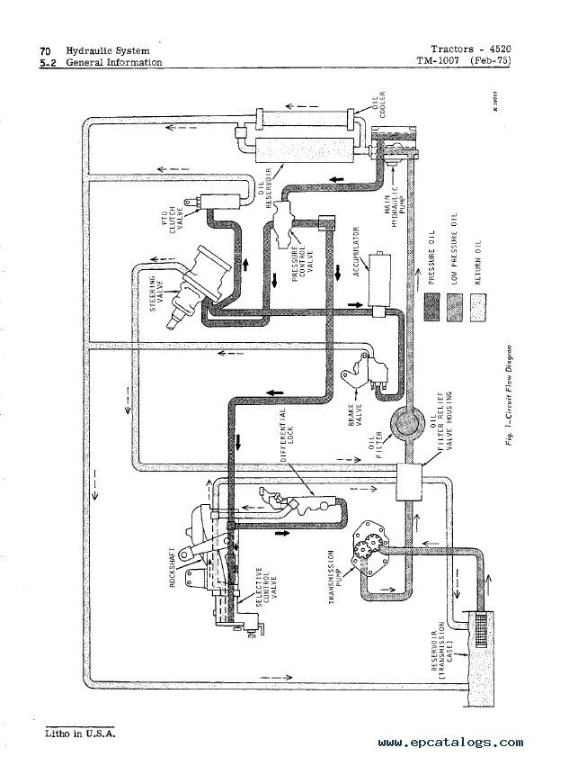 2000 Toyota Echo Fuse Diagram Wiring Diagrams