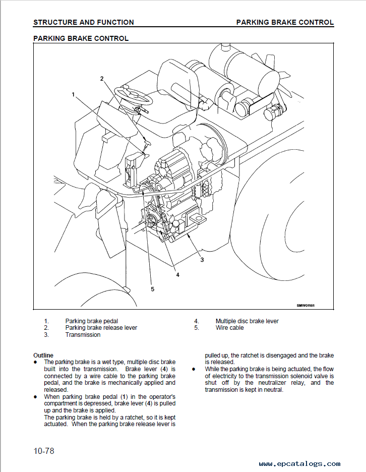 Komatsu WA250-3 Parallel Tool Carrier Wheel Loader Manual