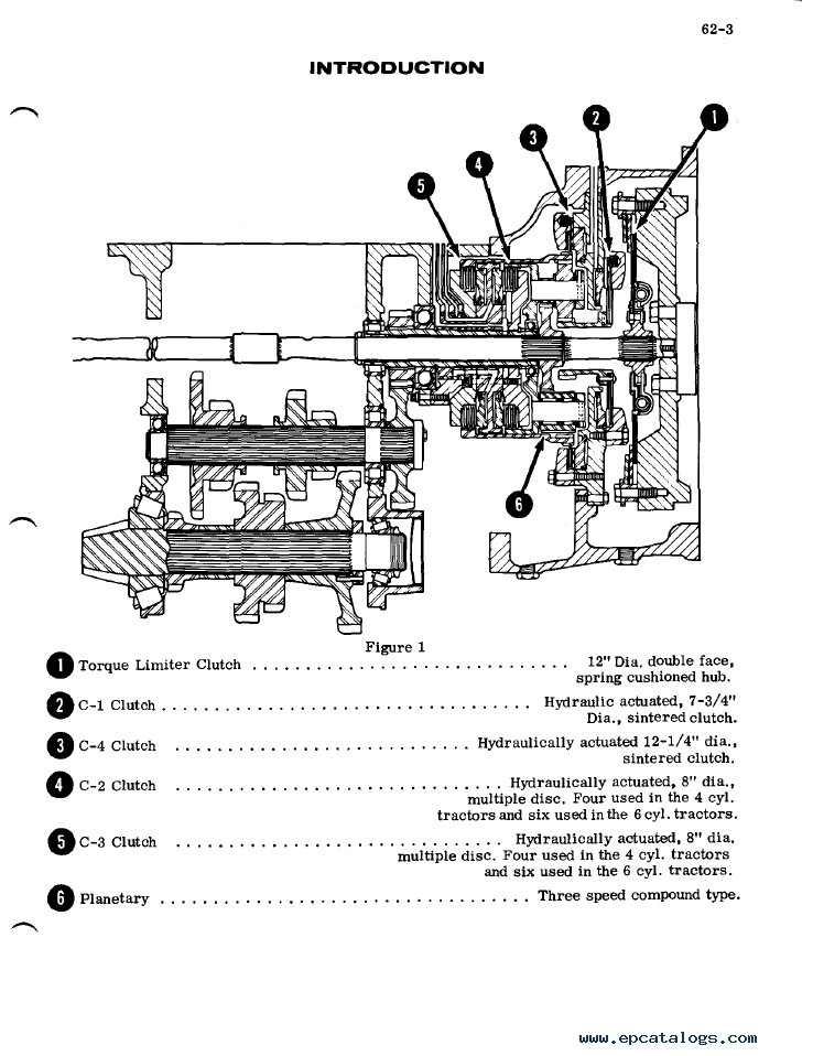 Case 446 Wiring Diagram Face Case 442 Wiring-Diagram