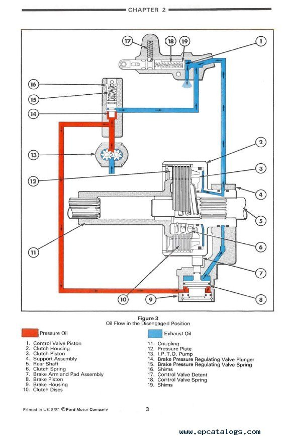 2810 Ford Tractor Wiring Diagram New Holland Ford 5610 Tractor Repair Manual Pdf