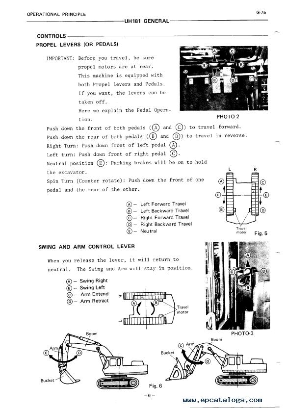 Hitachi UH181 Excavator Service Manual PDF