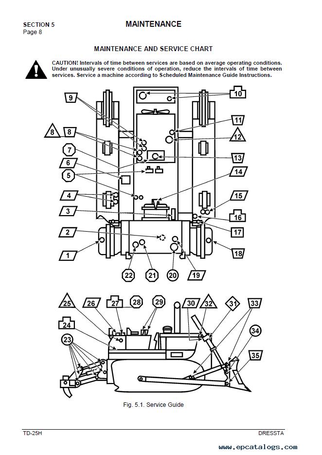 Komatsu TD-25H Bulldozers Operations Manual Download
