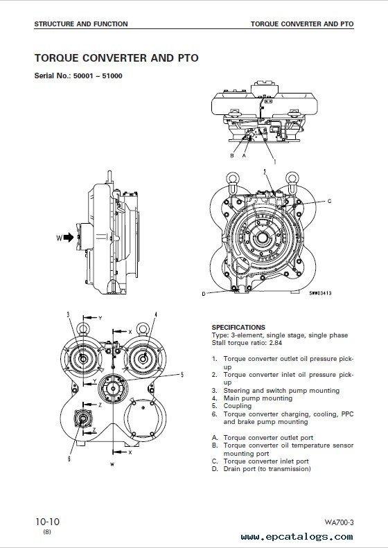 Komatsu WA700-3/3D Wheel Loaders Shop Manual PDF