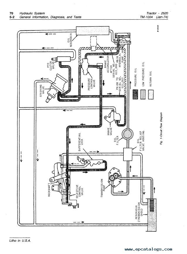 [DIAGRAM] Jd 2520 Wiring Diagram FULL Version HD Quality