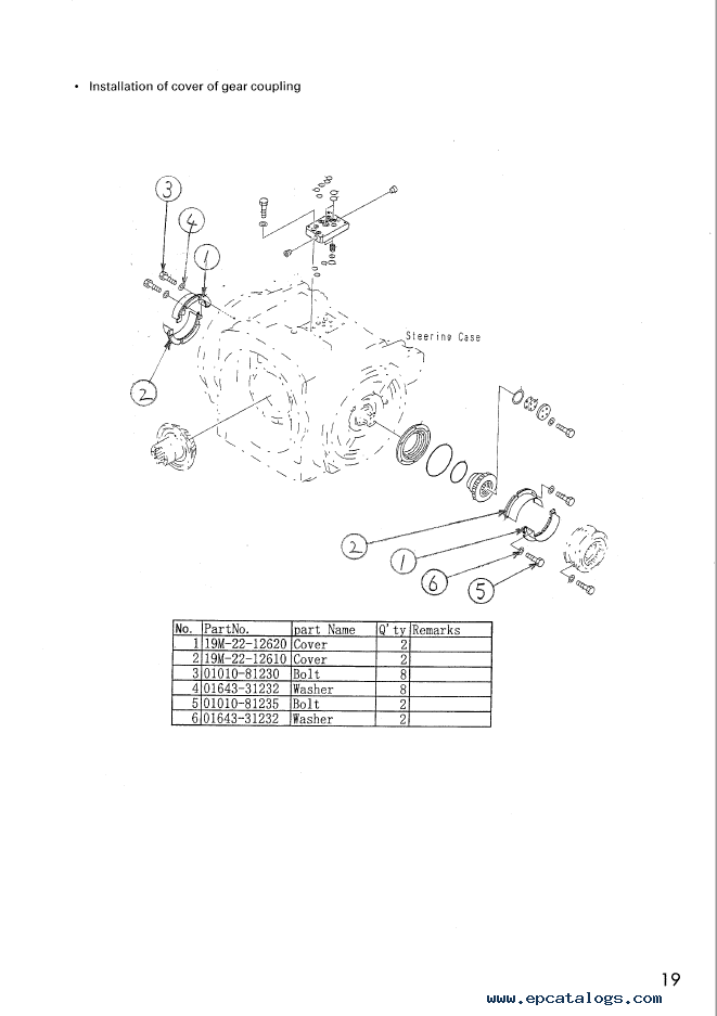 Komatsu Super Dozer D575A-3 Manual PDF Download
