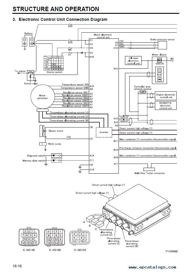 Hino Wiring Diagram Wiring Wiring Diagram And Schematics