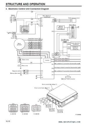 Mitsubishi FUSO Canter Eco Hybrid PDF Manuals