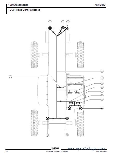 Terex GTH 644 GTH 842 GTH 844 Download Parts Manual in PDF