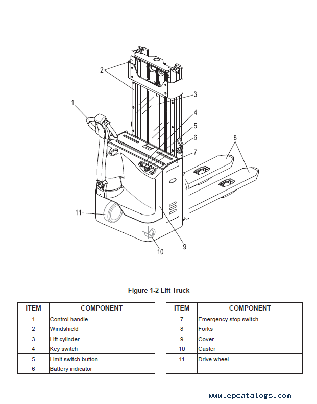 Clark Electric Stacker WSXD20 PDF Service Manual Download