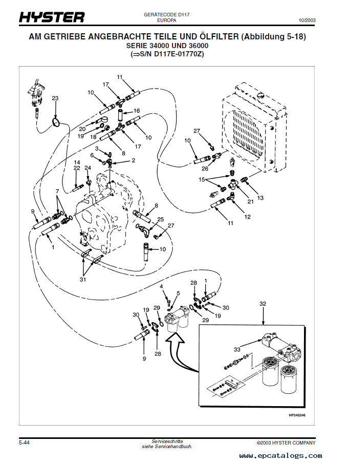 gehl skid loader wiring diagrams