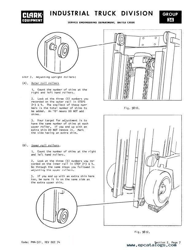 clark forklift c500 wiring diagram 02 international 4300 29 images 355 pma 273 10th planned maintenance adjustment procedures pdf