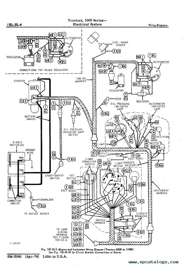 John Deere 5020 Wiring Diagram John Deere 5020 Lights