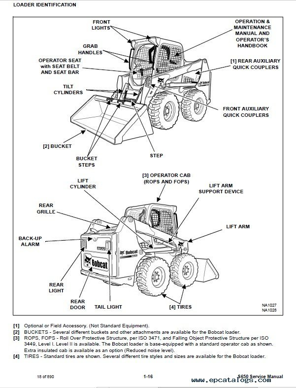 Bobcat S Skid Steer Loader Service Manual Pdf