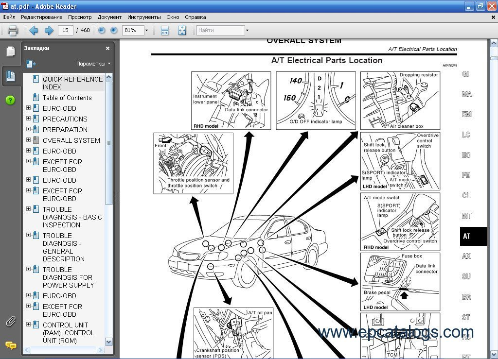 nissan primera wiring diagram tank 150cc scooter all & infiniti esm