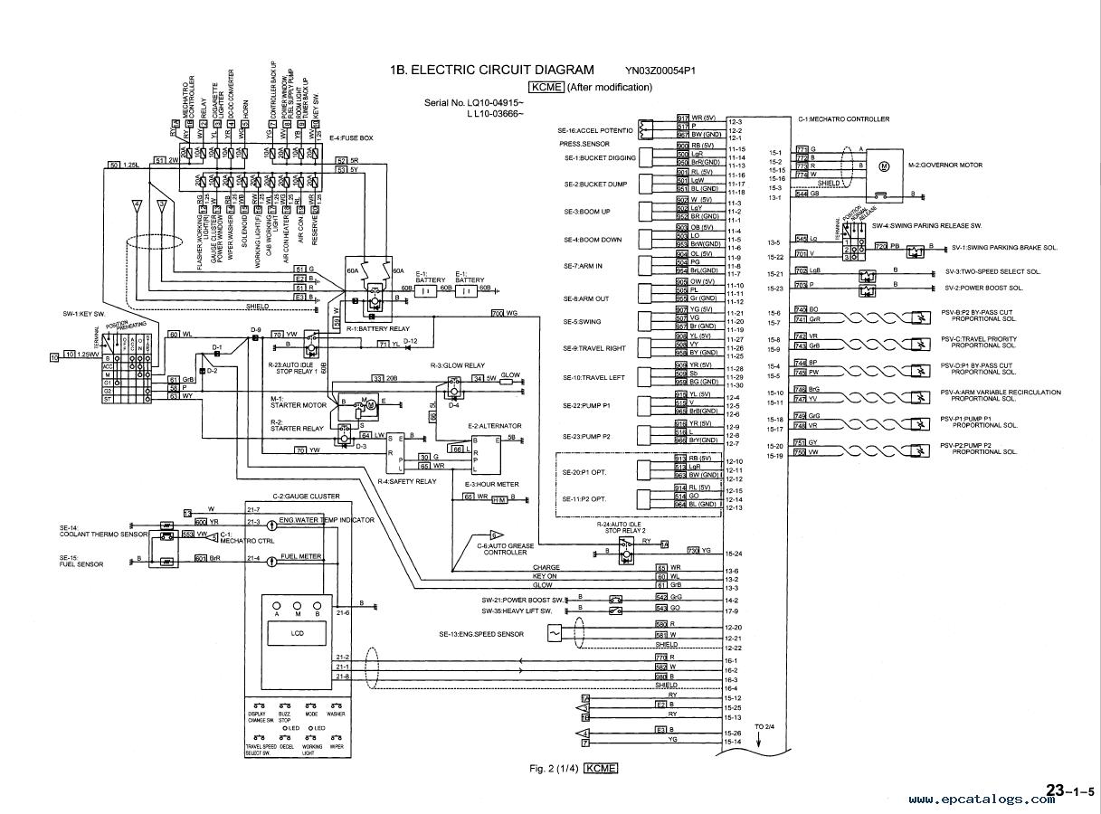 Kobelco SK230(LC)-6E SK250(LC)-6E SK250NLC-6E PDF