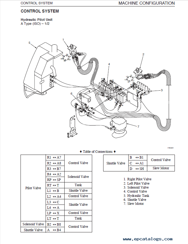 Takeuchi TB28FR Mini Excavator Workshop PDF Manual Download