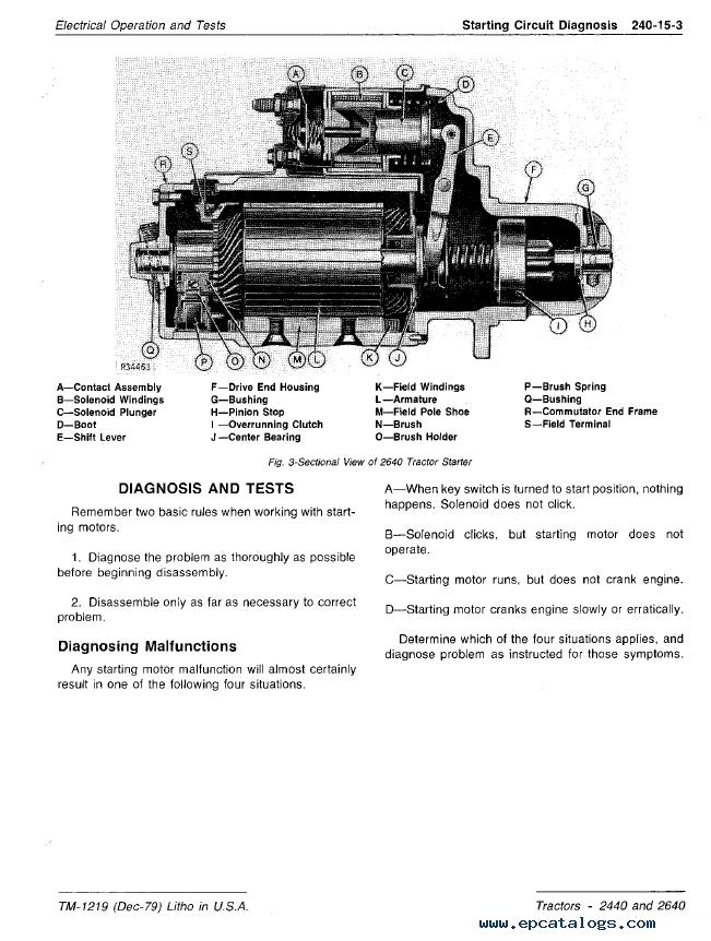 John Deere 2040 Service Manual