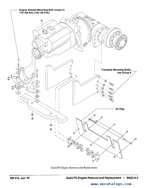 Clark Lift Truck CGC/CGP 40/70 PDF Service Manual Download
