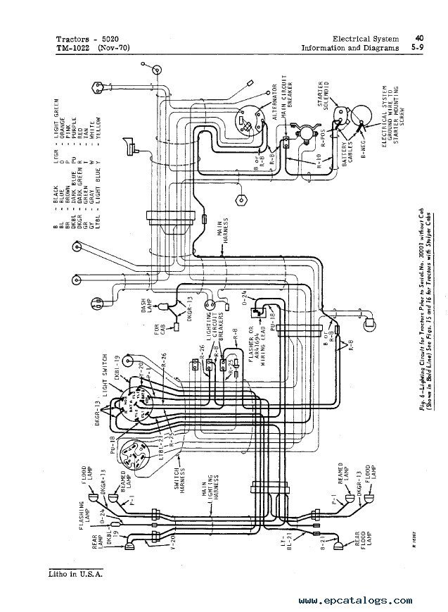 John Deere 5020 Tractor TM1022 Technical Manual PDF