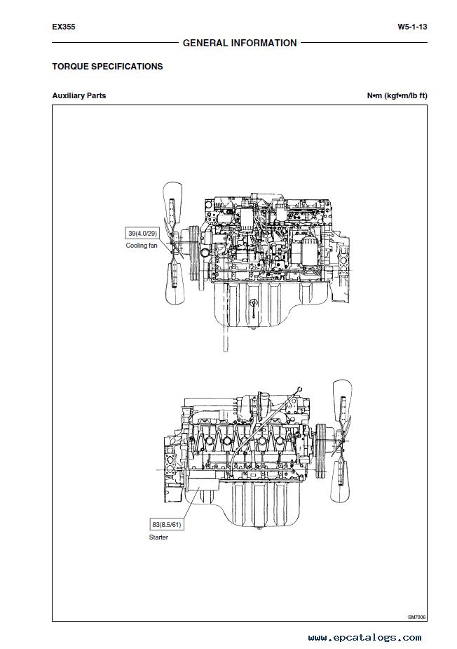 Fiat Kobelco EX355 Tier2 Excavator Workshop Technical PDF