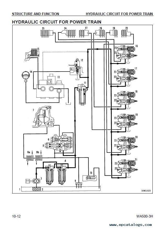 Komatsu WA500-3H Wheel Loader Shop Manual PDF