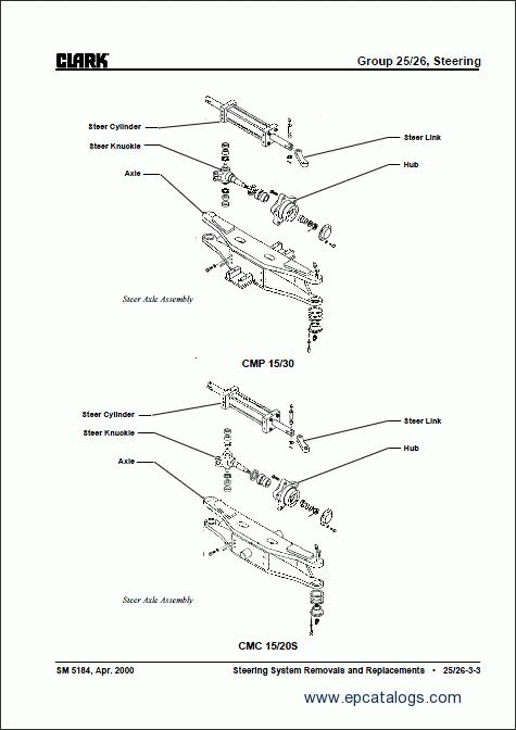 Clark Samsung Repair Manual Download