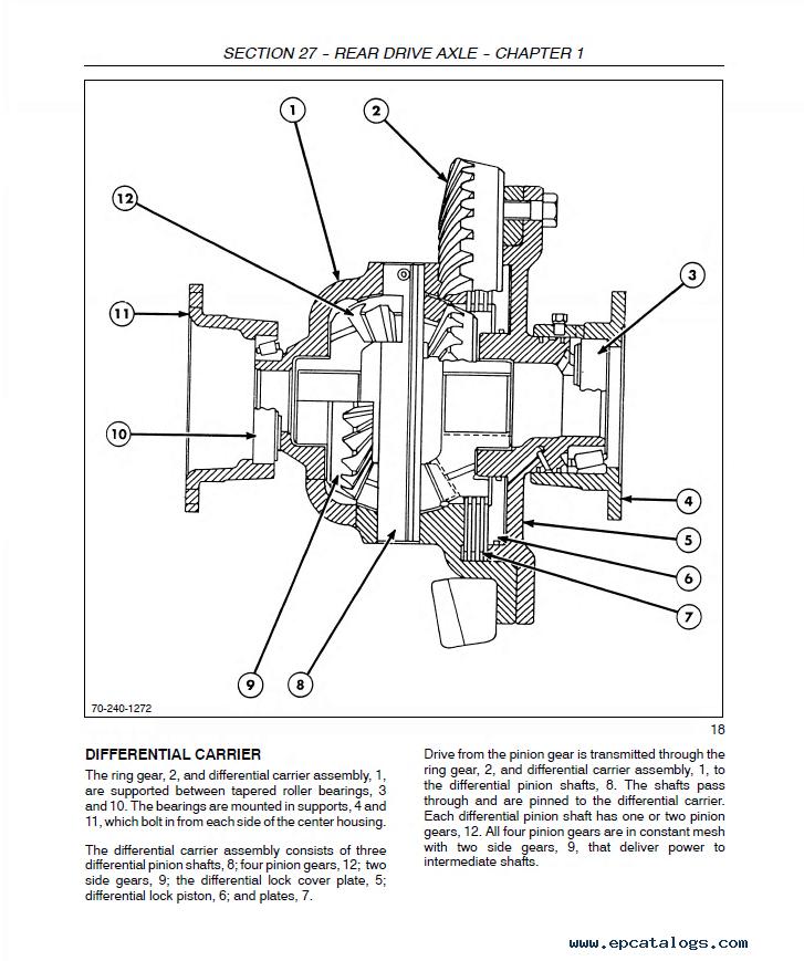 John Deere Headlight Switch Wiring Diagram New Holland 8670 8770 8870 8970 Tractors Pdf Manual