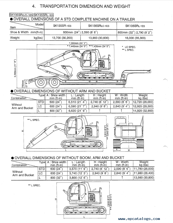 Hawke Trailer Wiring Diagram 7-Wire Trailer Wiring Diagram
