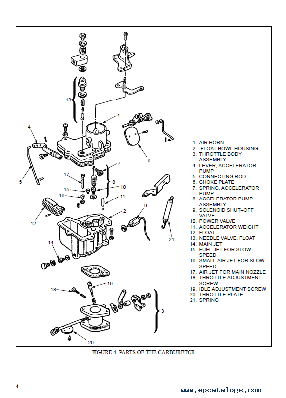 Mazda M4 121g Engine Manual