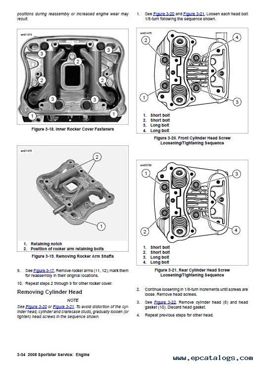 Harley Davidson Sportster 2008 Diagnostics Service Manual