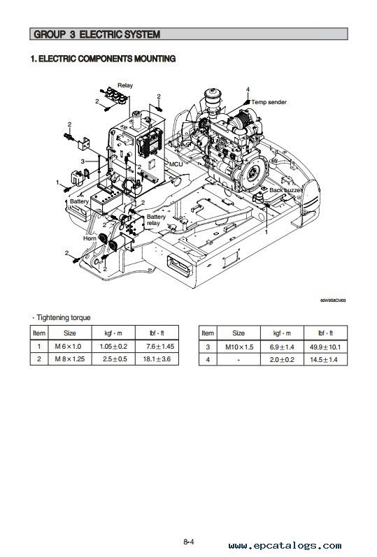 Hyundai R60W-9S Wheel Excavator Service Manual PDF Download