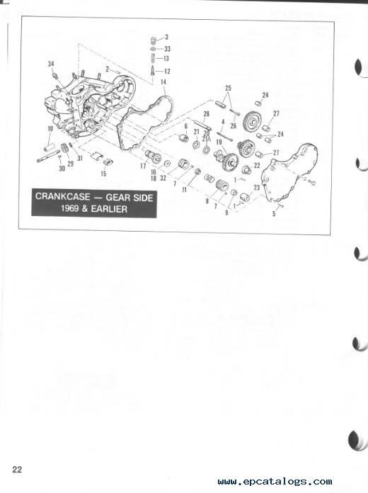 Download Harley Davidson FL 1941-1984 Parts Catalog PDF