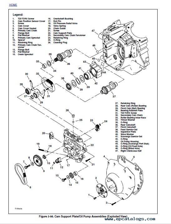 Harley Davidson FLT 2002 Service Diagnostics Manuals PDF