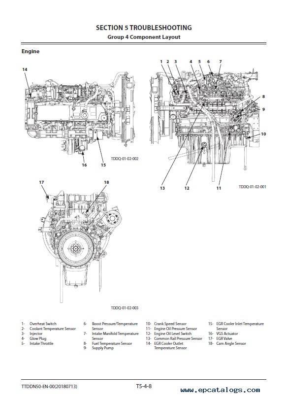 Hitachi Hydraulic Excavator ZX300LC(N)-6 Troubleshooting