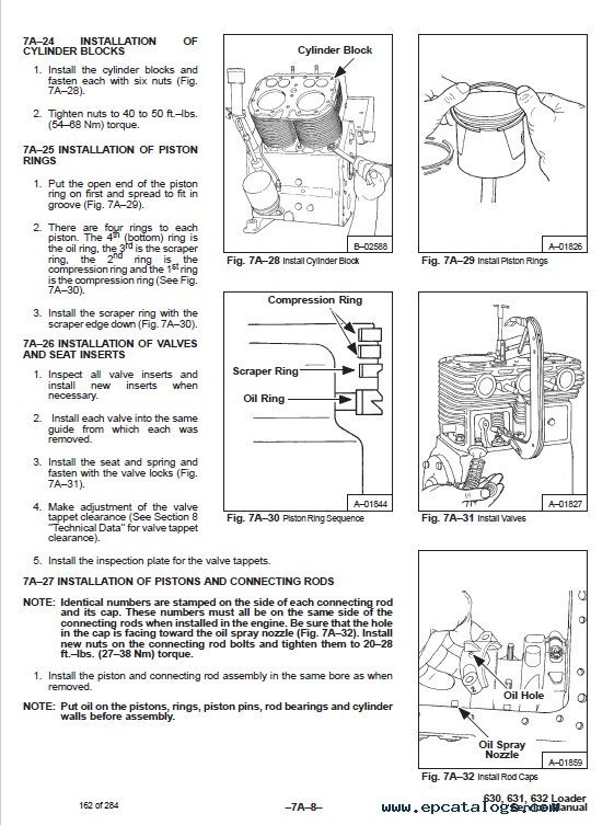 Bobcat 630, 631, 632 Skid Steer Loaders Service Manual PDF