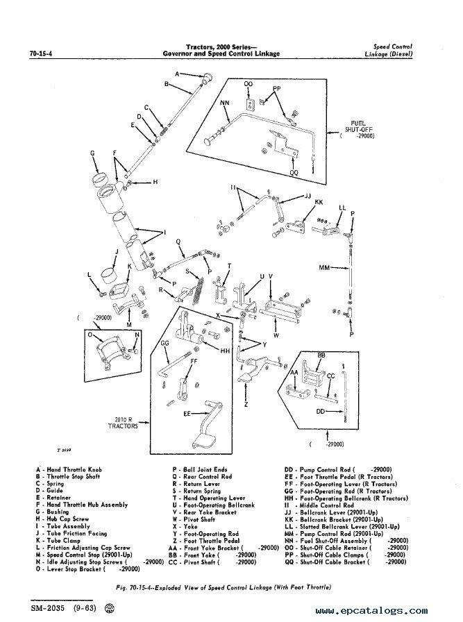 John Deere 2000 Series Tractors Service Manual SM2035 PDF