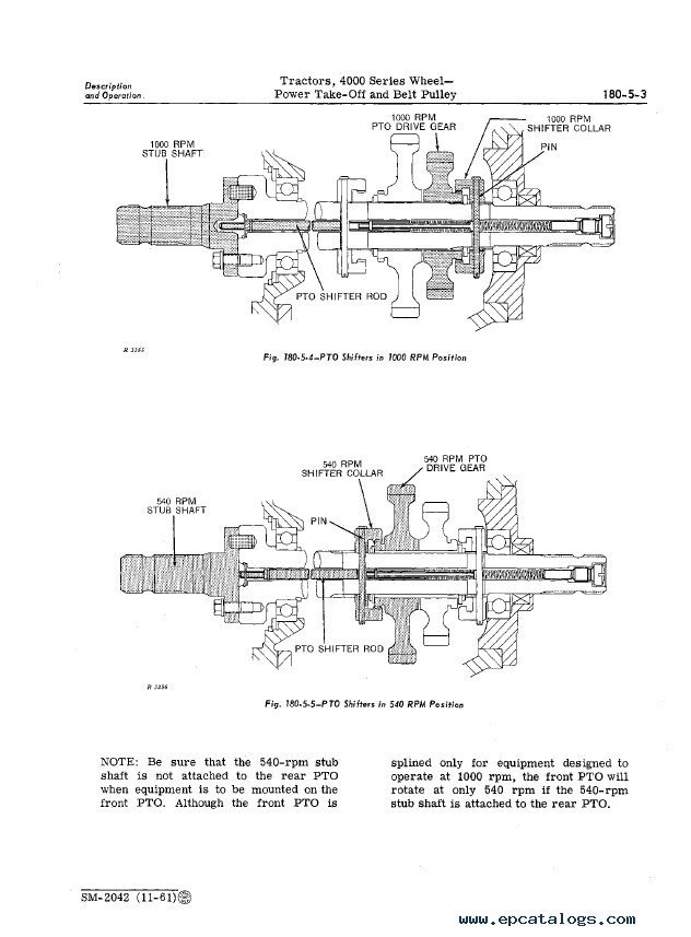John Deere 4000 Series Wheel Tractors SM2042 PDF Manual
