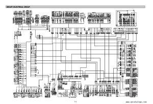 Hyundai HL7603 Wheel Loader Service Manual PDF Download