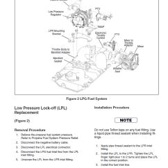 Lpg Wiring Diagram Cars 1998 Chevrolet S10 Pickup Stereo Radio Mitsubishi Gm 4.3l (g6) Engine Service Manual Pdf