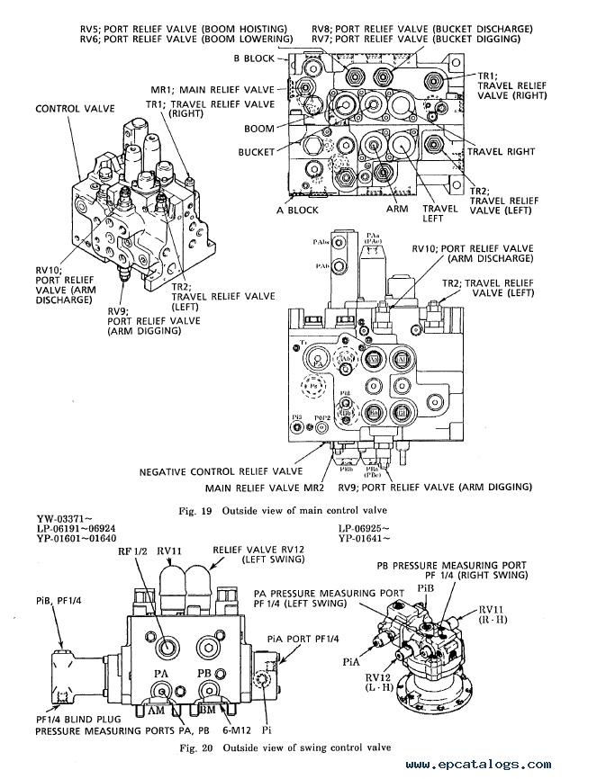 Kobelco SK100 SK120 SK120LC Hydraulic Excavator PDF