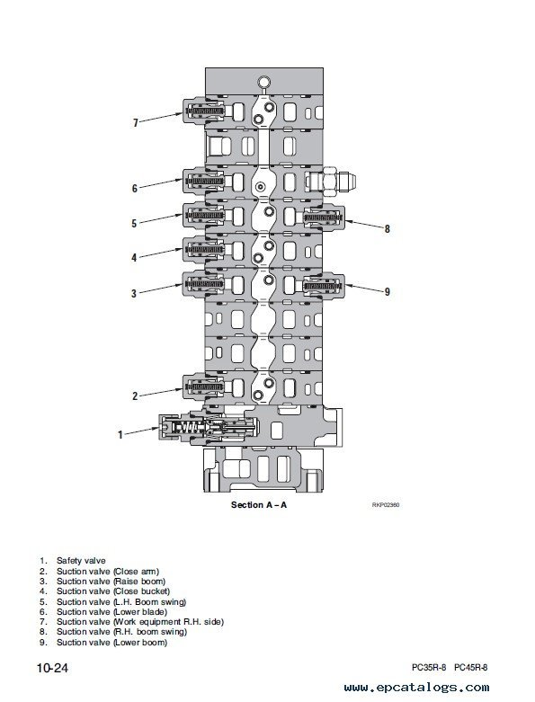 Komatsu PC35/45R-8 Hydraulic Excavator Shop Manuals PDF