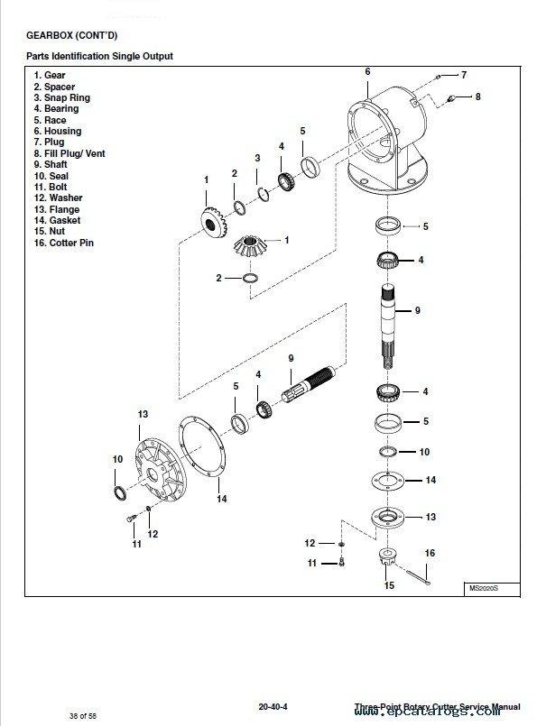 Bobcat 3RC60/SB/SC 3RC70 3RC72SB/SC Rotary Cutter PDF