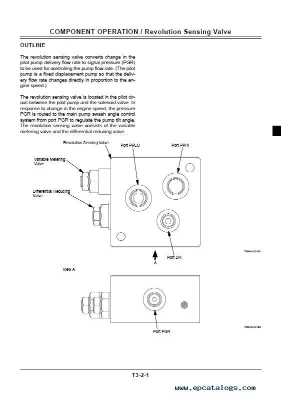 Download Hitachi Excavator ZX40U ZX50U Technical PDF